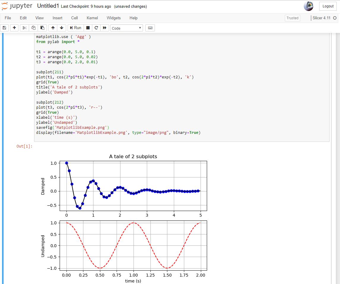 Example for using Matplotlib in a Slicer Jupyter Notebook