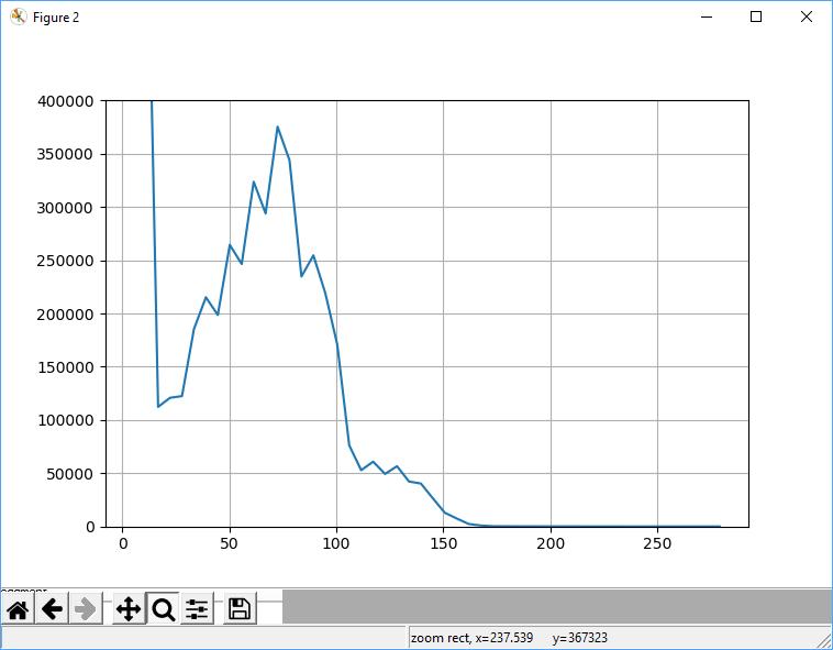 Interactive Matplotlib Example