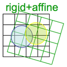 Registration Rigid+Affine icon.png