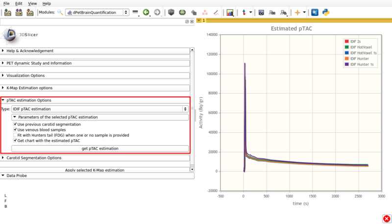 Figure 6. Screencap of pTAC estimation options using IDIF. The resulting estimators are shown in the viewer window.