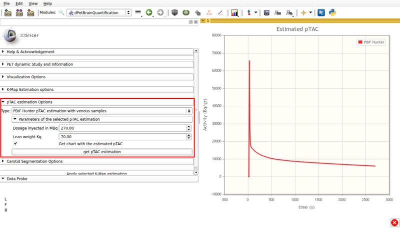 Figure 7. Screencap of the PBIF pTAC estimation panel. The obtained estimation is displayed in scene.